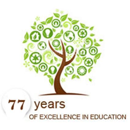 Dr.KN Modi Foundation